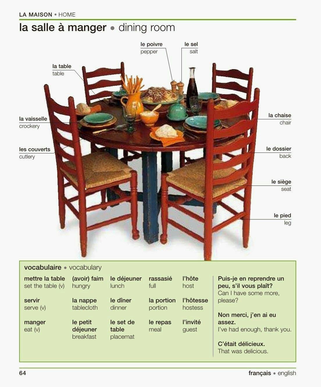 Maison De La Salle la salle à manger (avec images) | apprendre l'italien