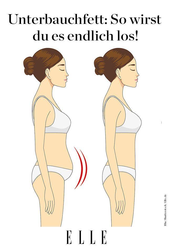 Tschüss, Unterbauchfett! So wirst du es erfolgreich los,  #erfolgreich #Fitness #gesundundfit #Gesun...