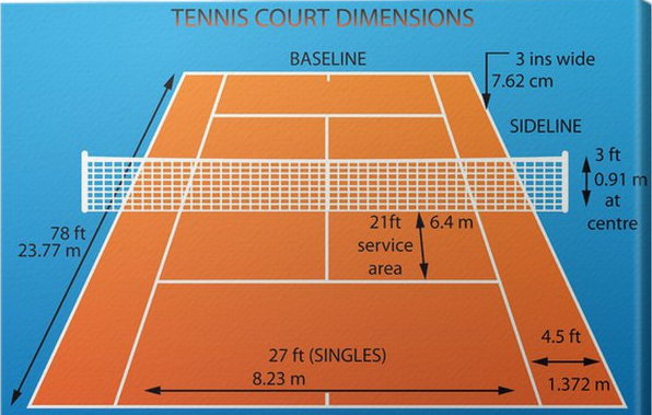 Tennis Court Dimensions Layout Go Sports In 2020 Tennis Court Size Size Of Tennis Court Backyard Court