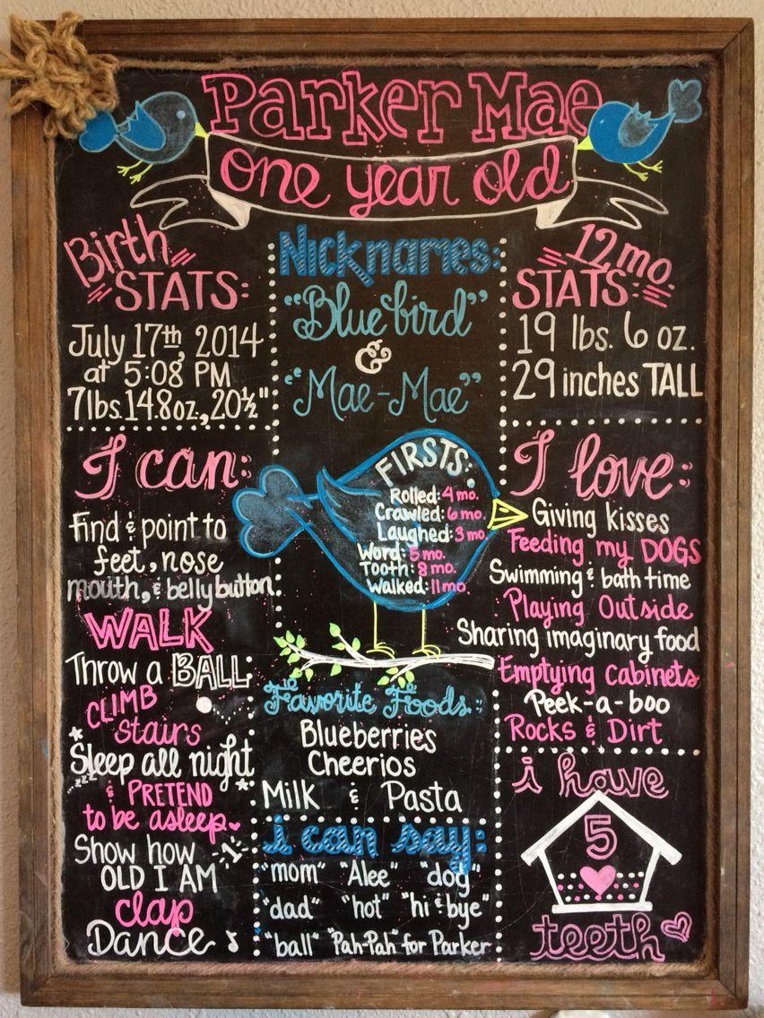 One Year Chalkboard Milestone Chalkboard 12 Months First