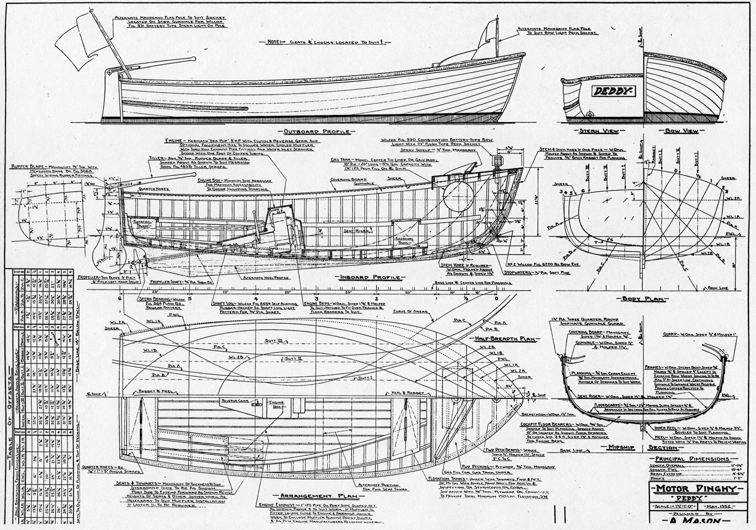 Chris craft model boat plans - Wooden Boats