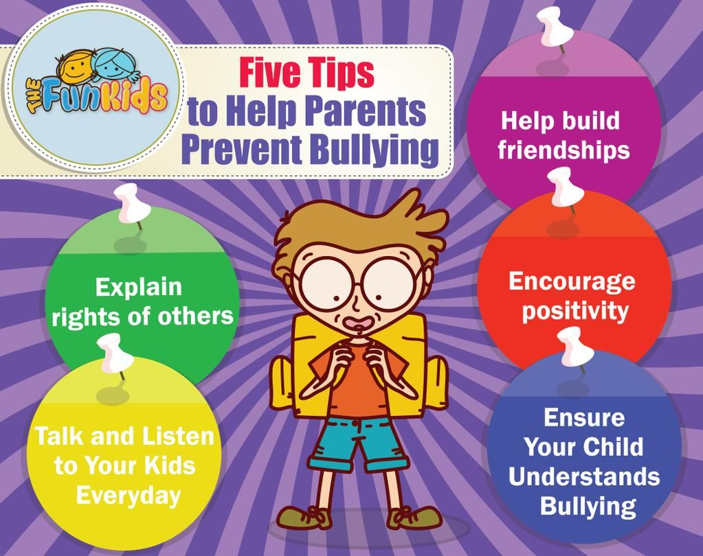 TheFunKids on Bullying prevention, Bullying, Parenting