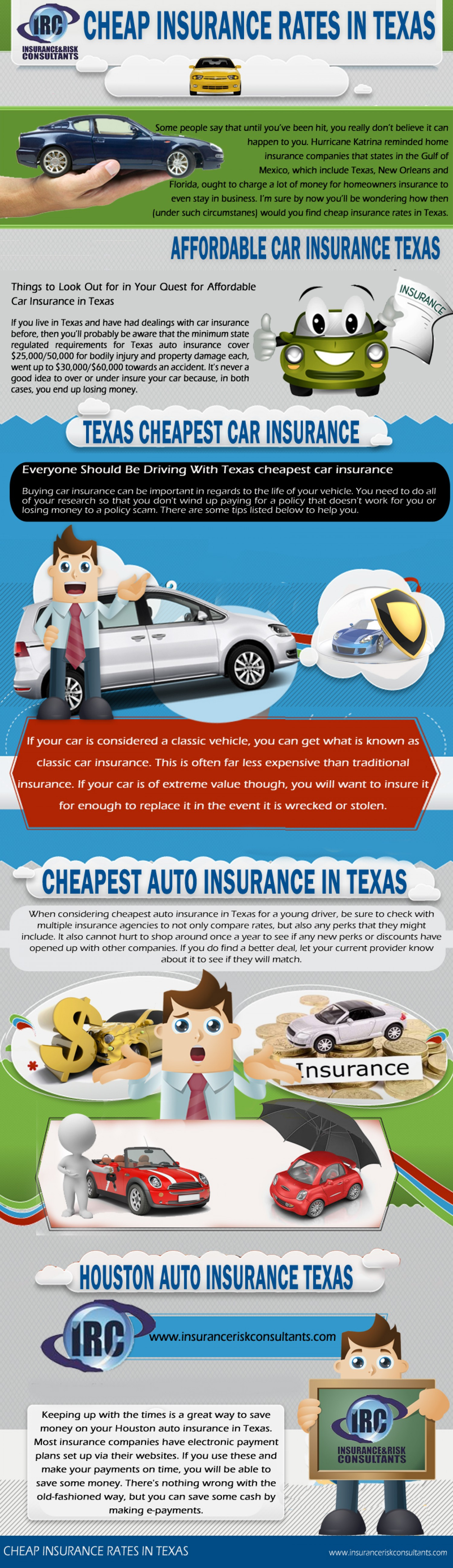 Compare Car Insurance Rates In Texas Compare Texas Car Insurance     Aaa Texas Auto Insurance Quotes InsureForAll