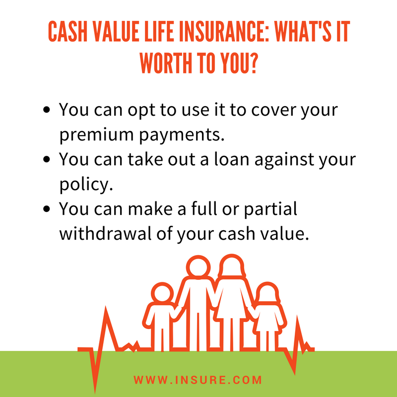 Cash Value Life Insurance What S It Worth To You Life