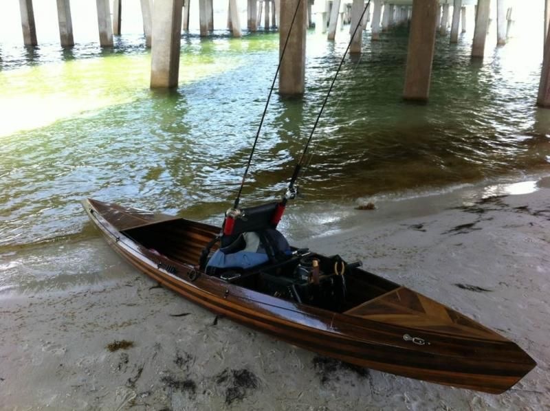 Pin On Canoe