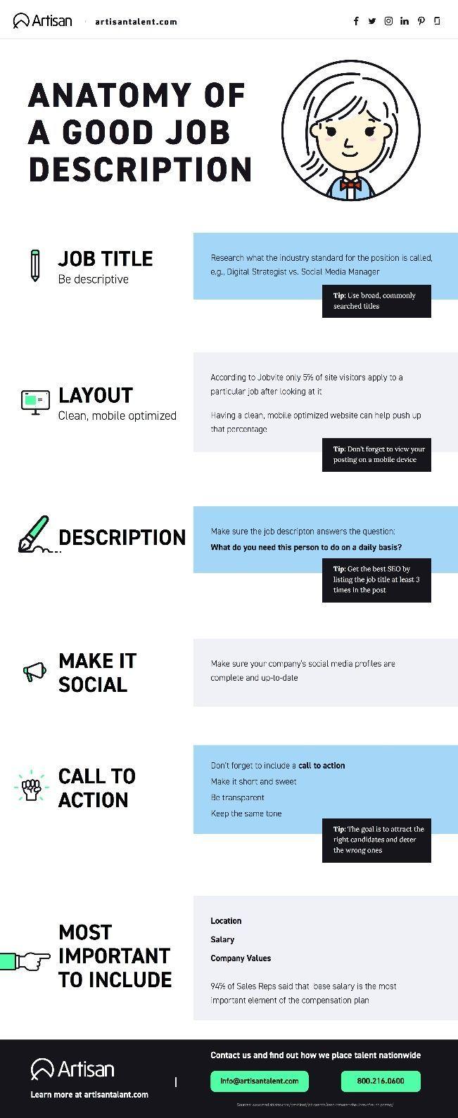 The Anatomy of a Good Job Description {Infographic} Job