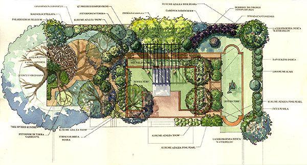 Landscape Architecture Blueprints Antique Or Training
