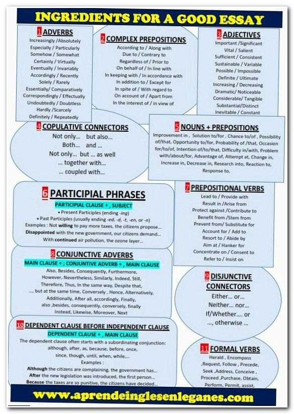 Division and analysis essay topics
