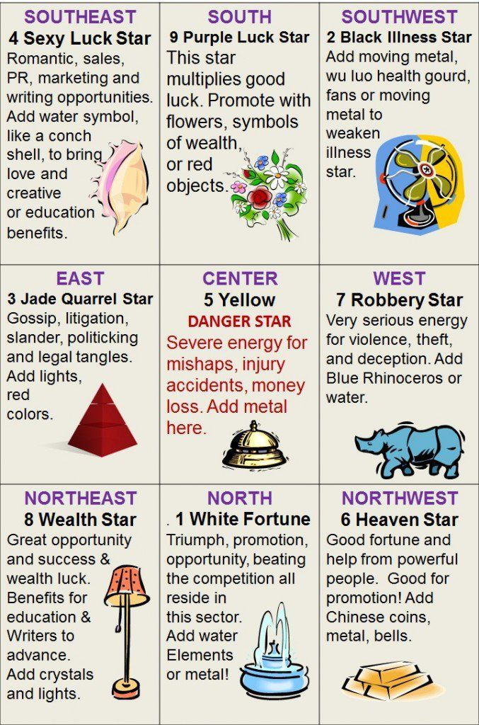 Feng Shui cures for the year of the Fire Horse.   #Inspirations ...