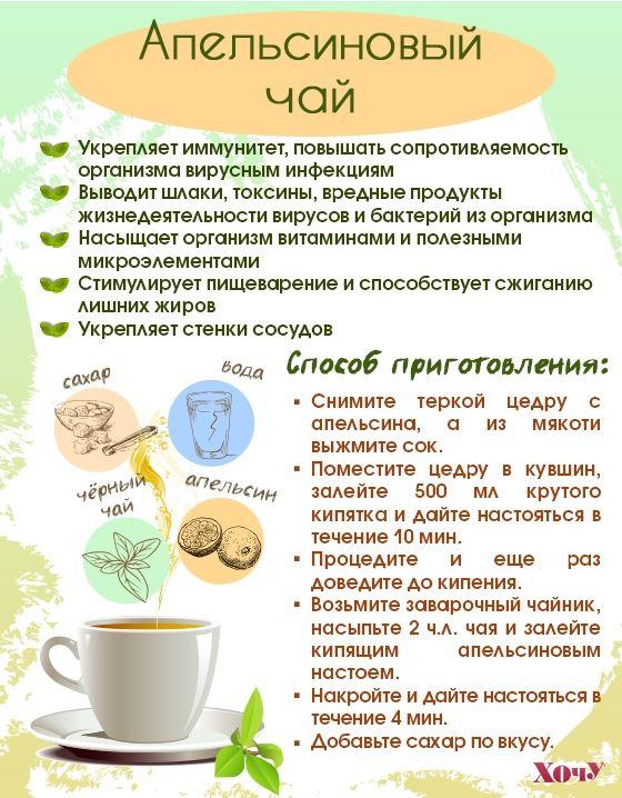 is chai recept