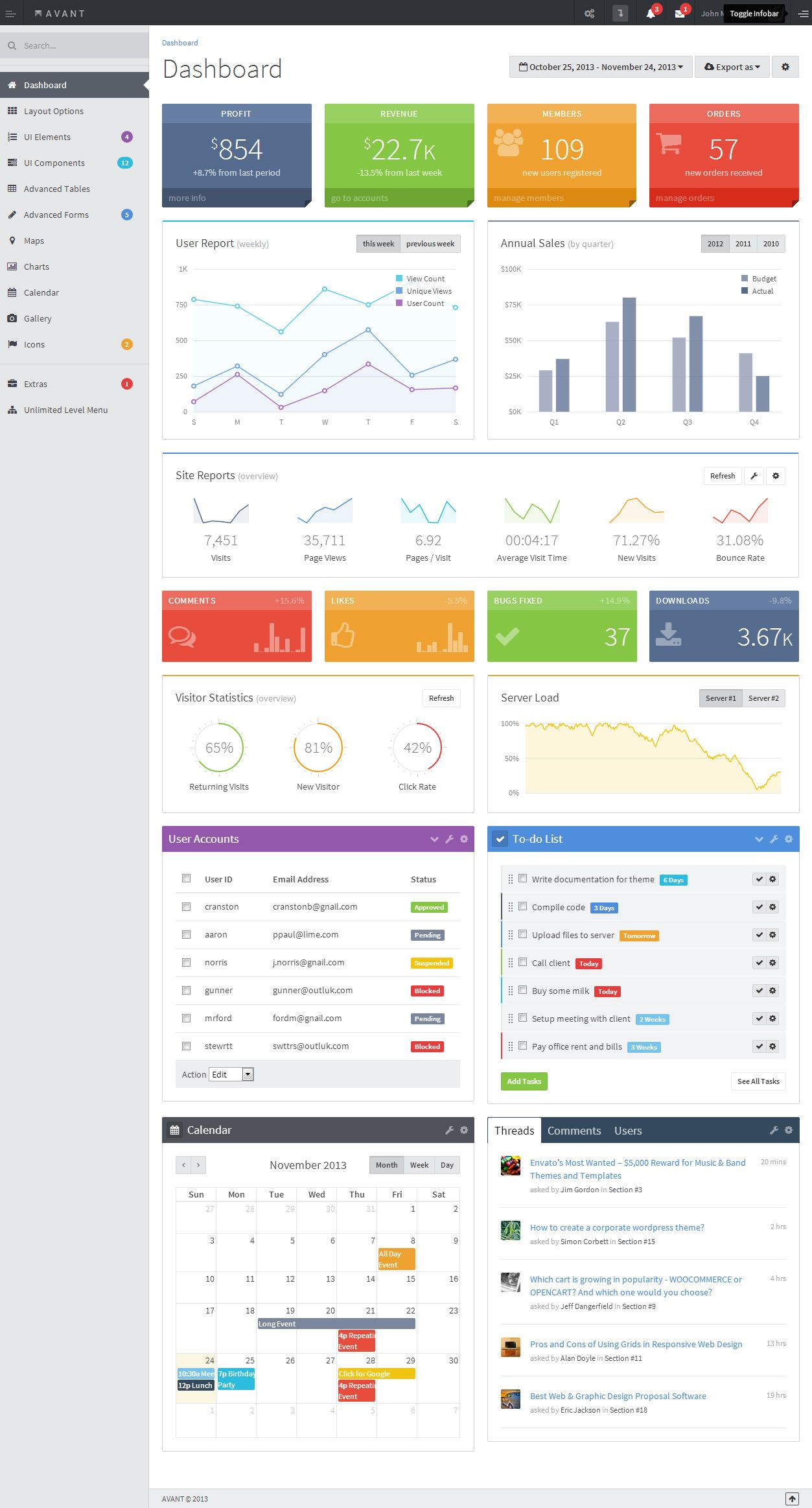 10 best responsive html5 admin dashboard panel for Html5 wireframe template