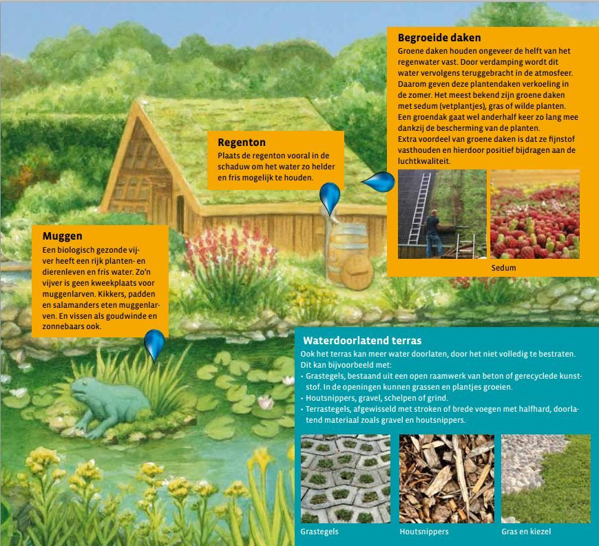 Hoe het werkt: brochure met tips over afkoppelen van regenwater in je tuin. Voor meer info zie: http://woonwijzermedia.nl/Bekijk/afkoppelbrochure_lowres.pdf