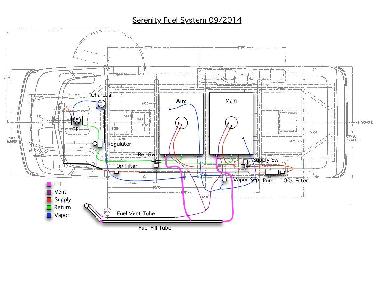 Schematic Of Fuel System