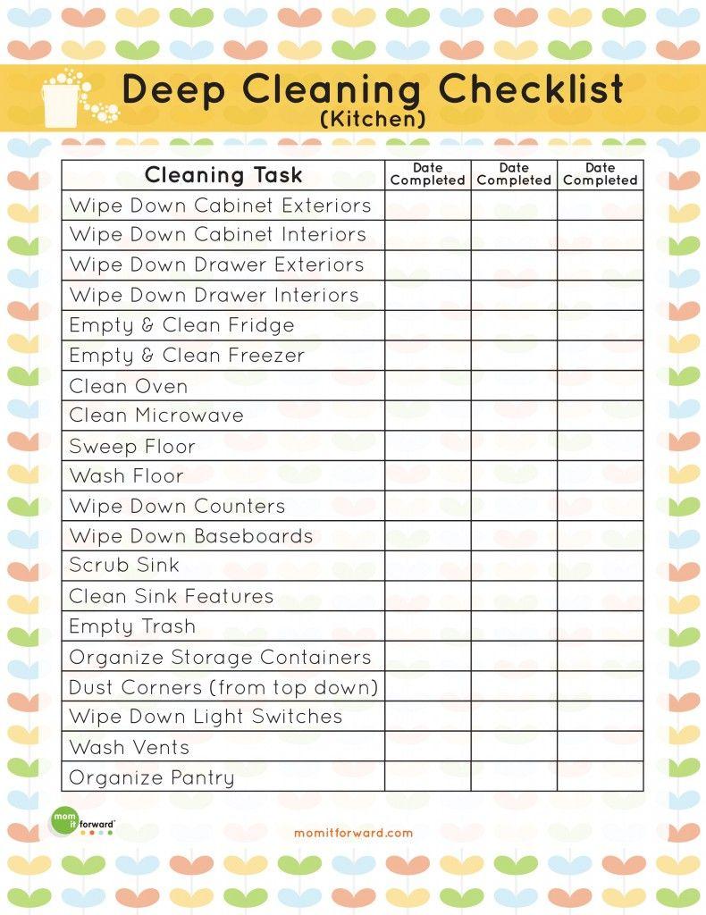 Printable kitchen cleaning checklist haushalte for Aussortieren tipps
