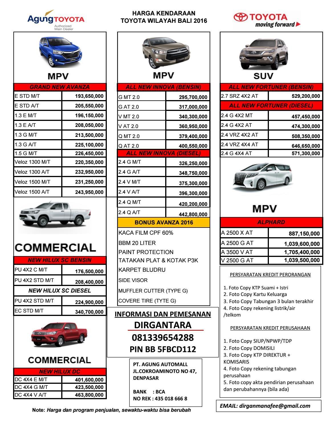 Kekurangan Harga Toyota Top Model Tahun Ini
