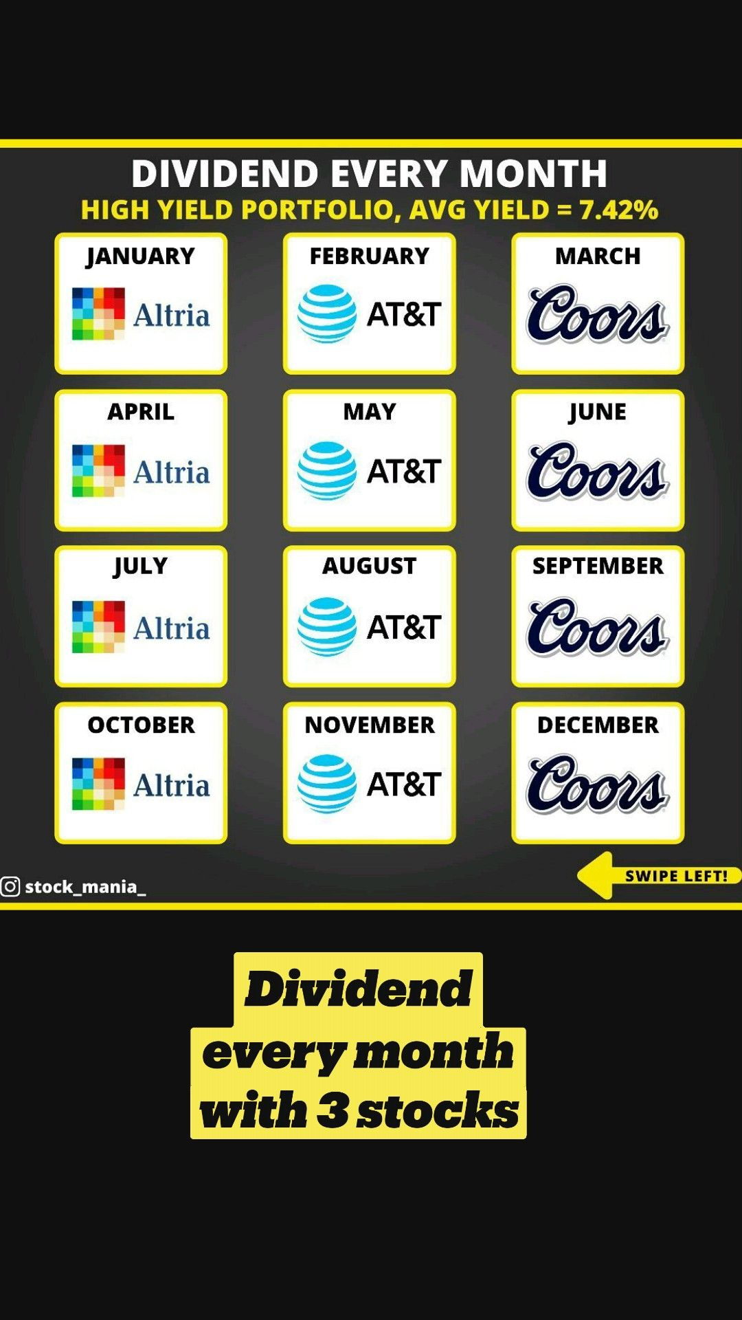 Dividend Every Month With 3 Stocks An Immersive Guide By Gloryinvestingshow