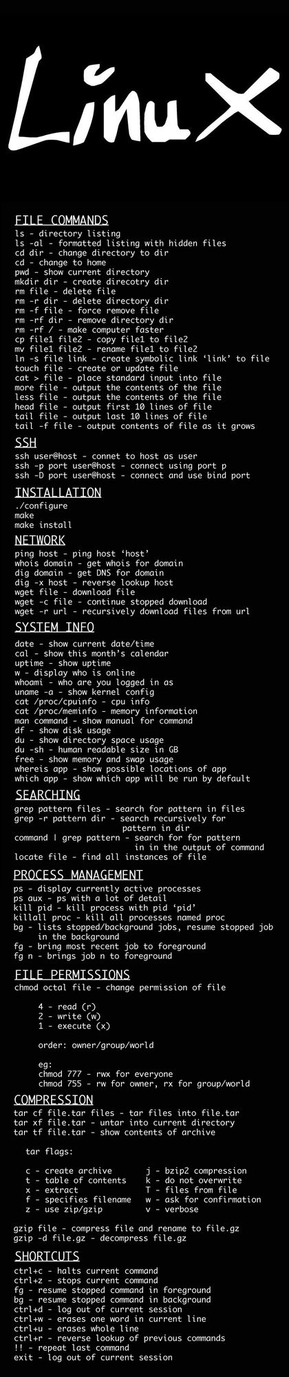 Computer Science, Programming Languages, Linux | Basic Linux commands cheat sheet, the poster I've always dreamed! Shortcut for terminal: Ctrl+Alt+T #technology #linux