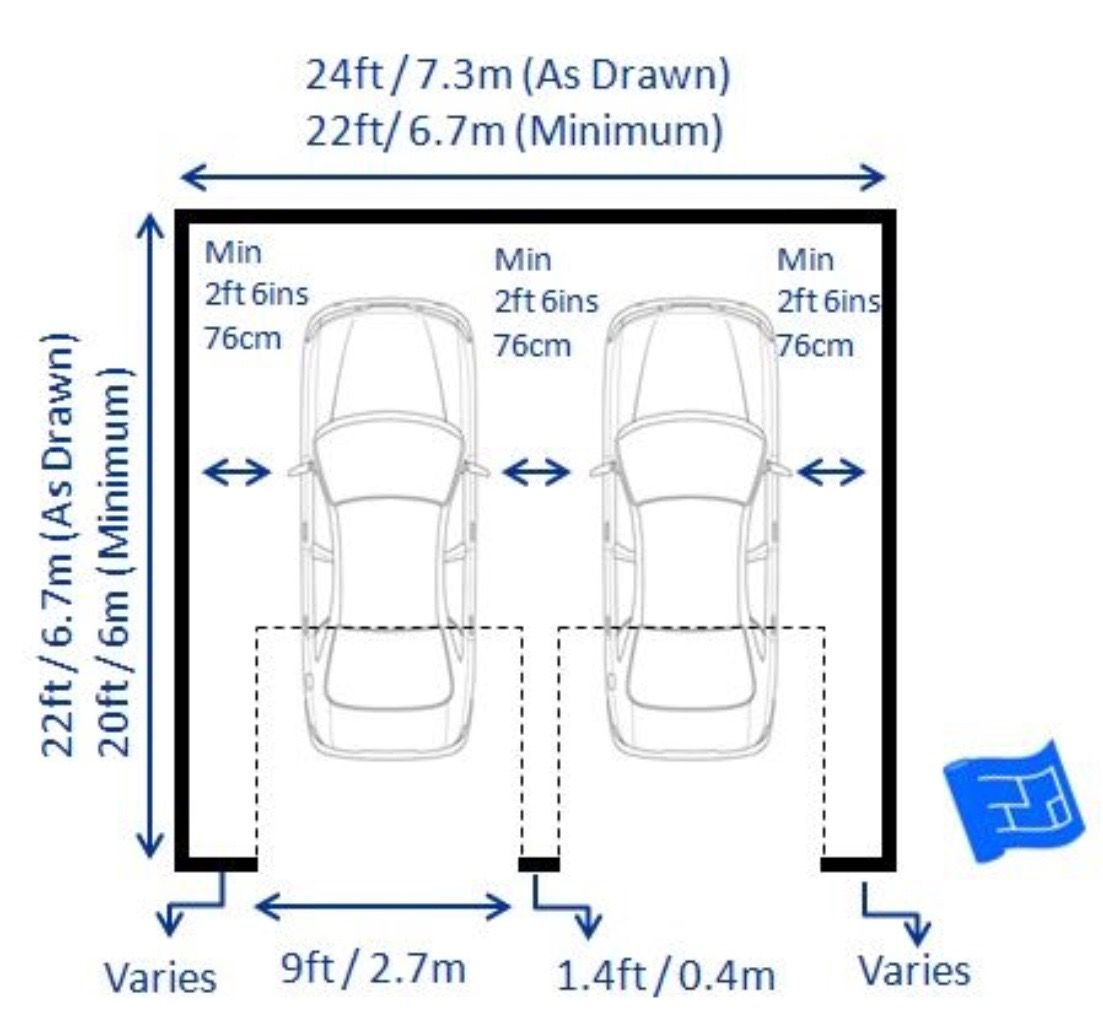 Pin by Gulliver on civil engineering Garage dimensions