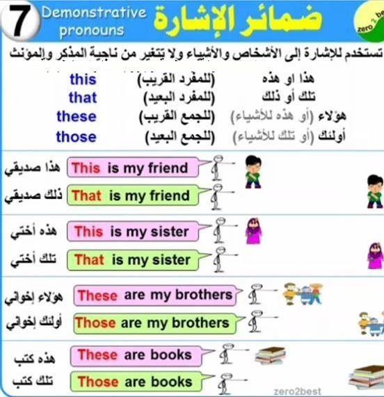 تعلم الانجليزيه ゚ English Language Learning Grammar English Phonics Learn English Vocabulary