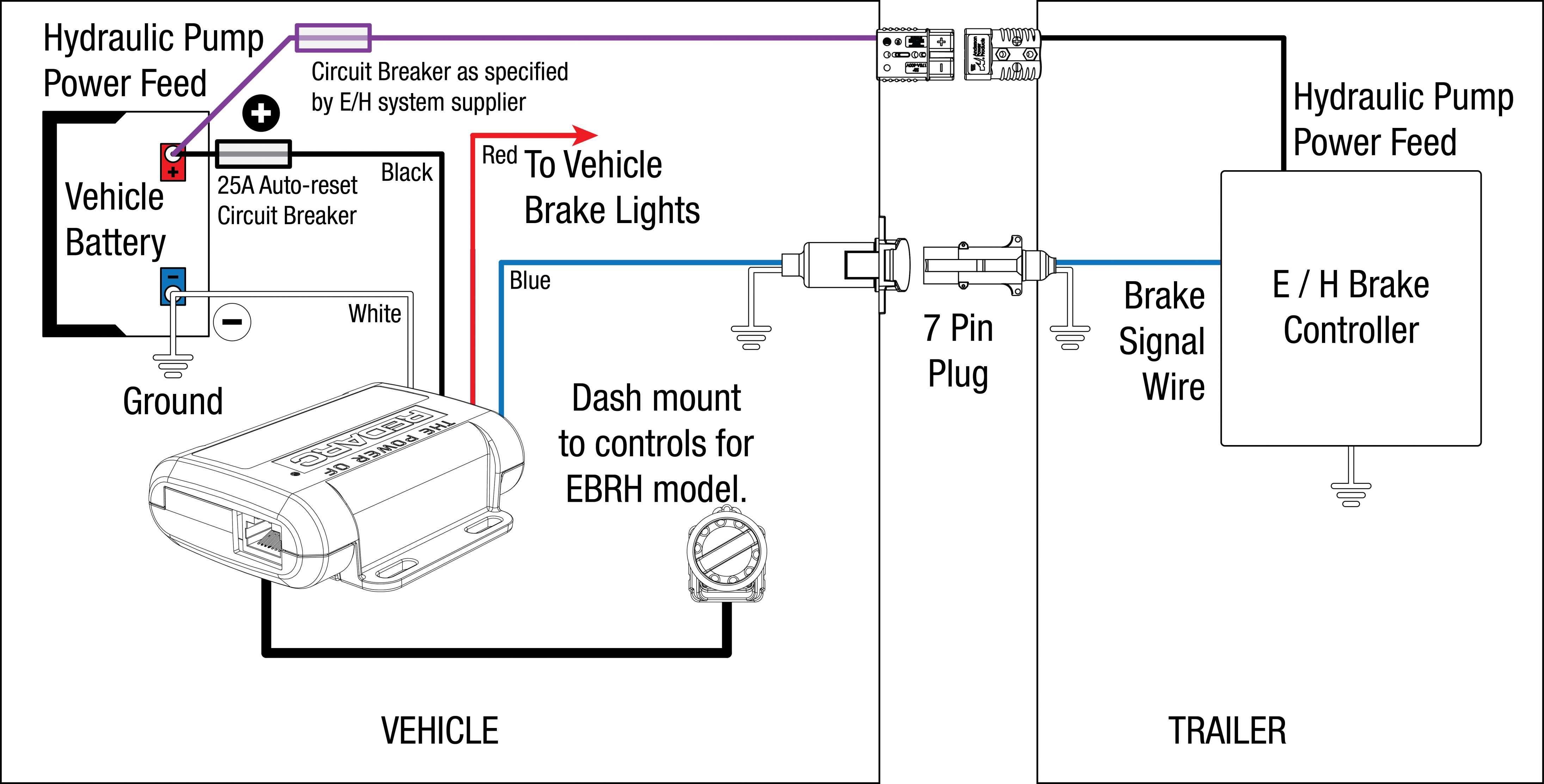 18 Electric Trailer Brakes Wiring Diagram Australia Trailer Light Wiring Trailer Wiring Diagram Diagram