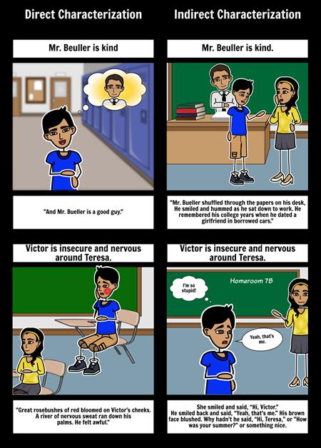 Gary Soto 7th Grade Resource Seventh Grade Characterization
