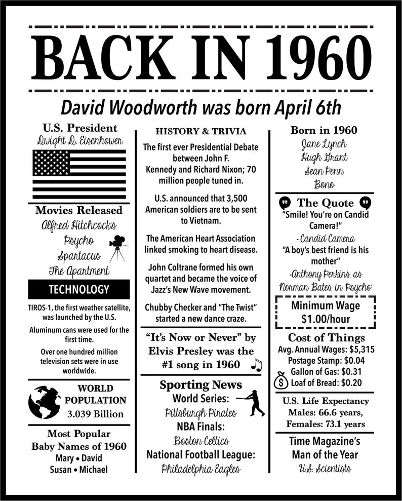 Personalized Back In 1960 Birthday Black And White Poster 1960