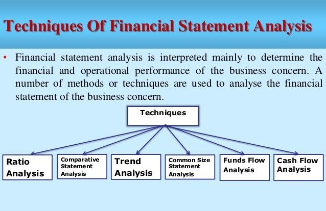 Financial Statement Analysis (How to Read and Understand Financial - fresh 9 non profit financial statement template excel