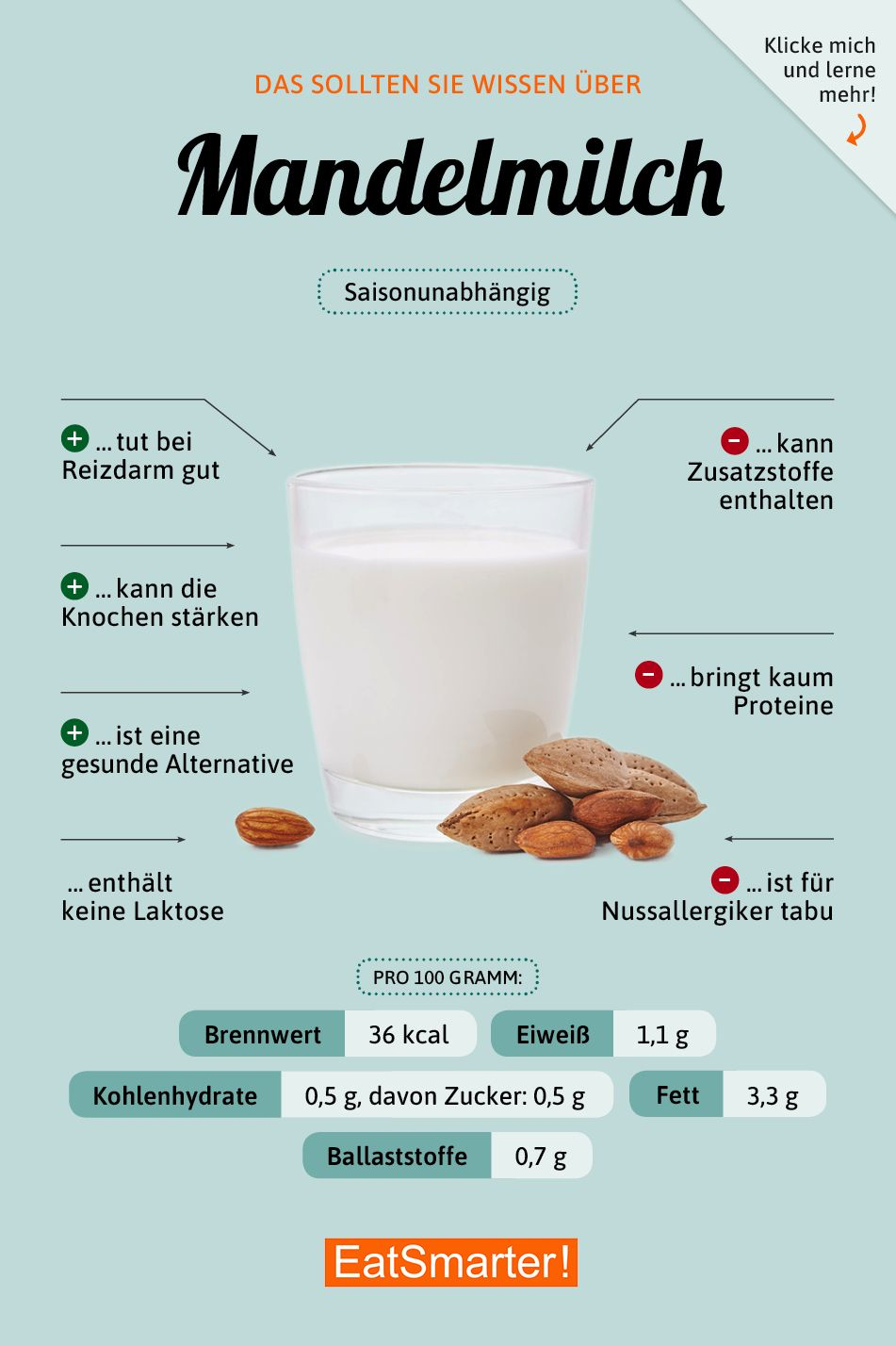 Das solltest du über Mandelmilch wissen | eatsmarter.de #ernährung #infografik #mandelmilch #vitamins