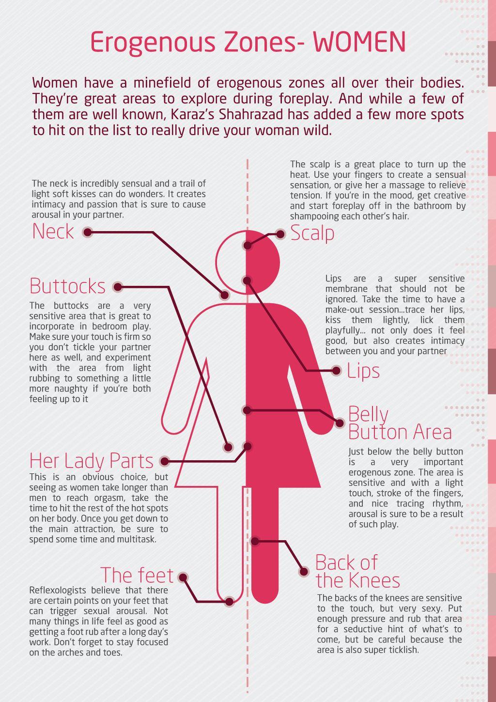 7 Erogene Zonen Der Frau