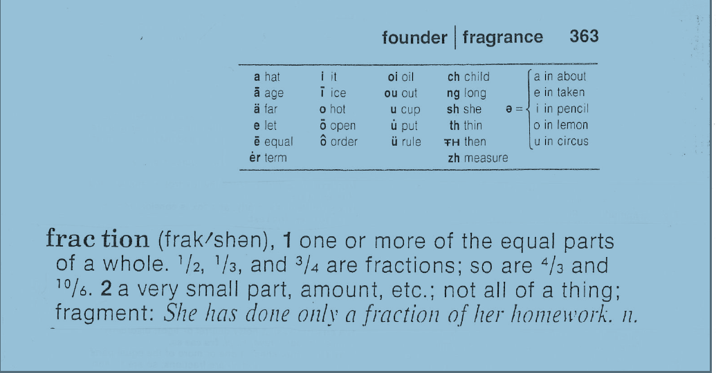 Make a copy from a dictionary page to use as an example