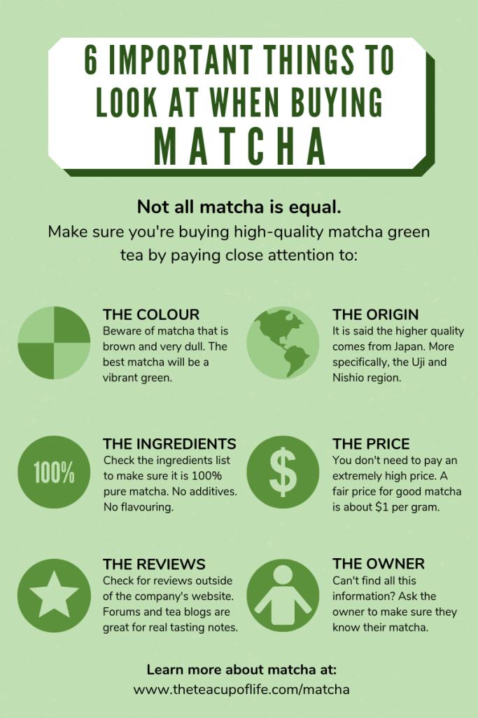How To Make Sure You Re Buying High Quality Matcha Online Matcha Buy Matcha Tea Benefits Matcha