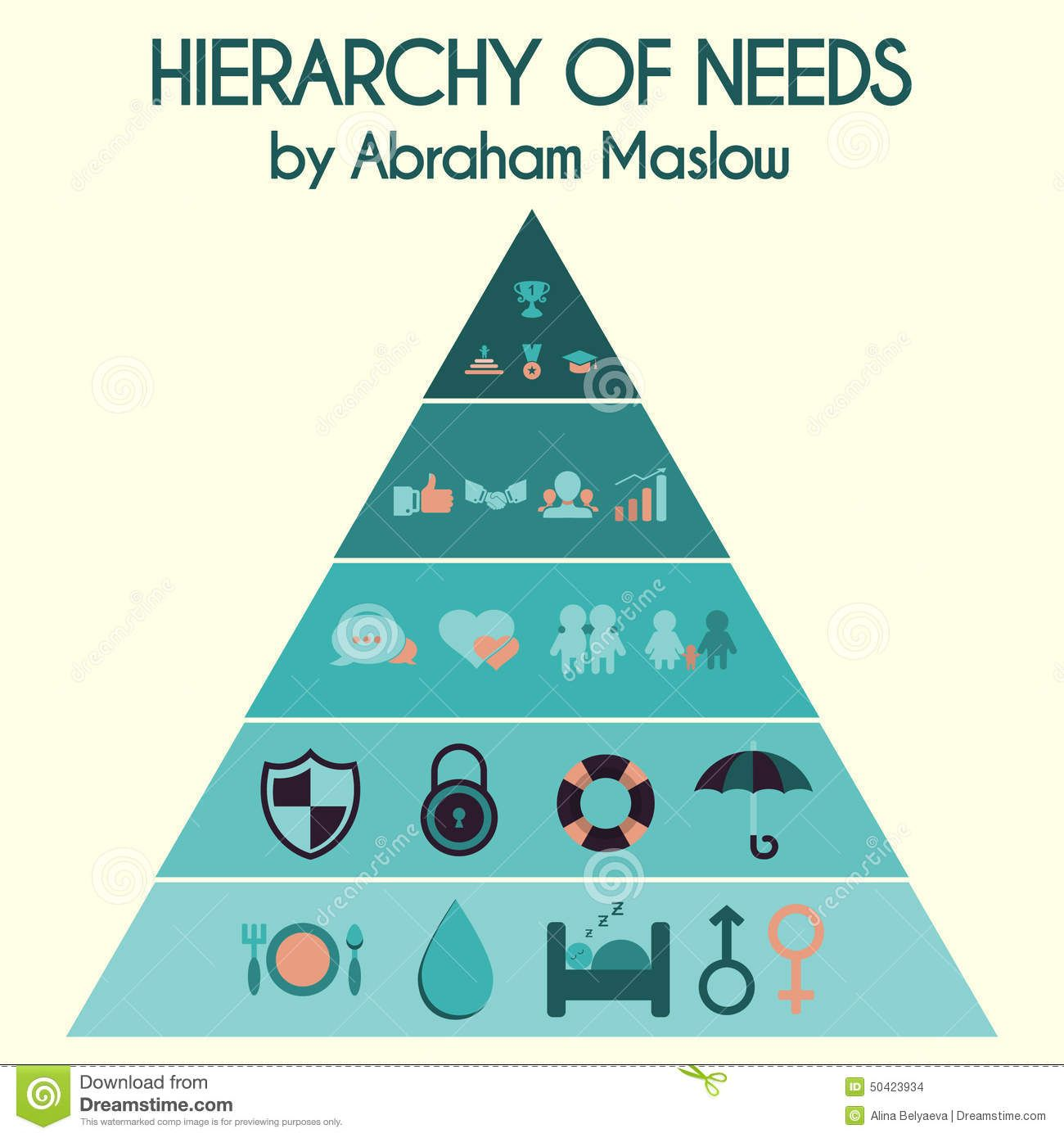 understanding the hierarchy of human needs Maslow's hierarchy of needs has often been represented in a  being: human  flourishing — a useful book that helps you understand reaching.