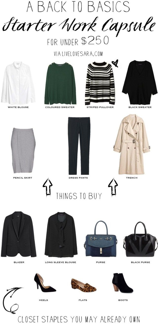 Back To Basics. Spring Starter Work Capsule Wardrobe 2017