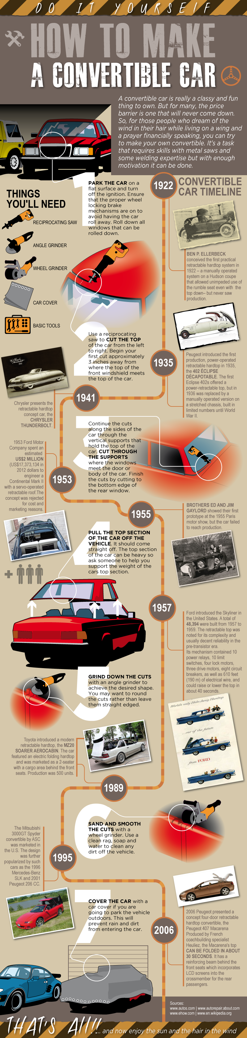 How To Make A Convertible Car Infographics Archive Infographic Best First Car Car Facts