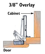 3 8 Overlay Application How This Hinge Works With Your