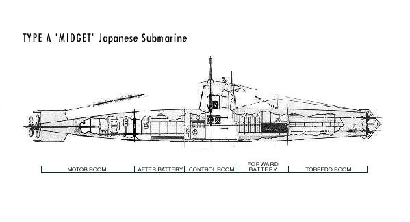 Interesting idea.. jap midget subs ww2 share your