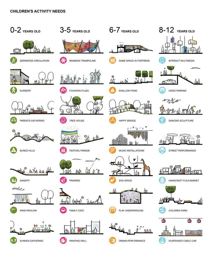 pin by writer on academic writing pinterest architecture, urban Architecture Diagram Sample architecture program, landscape architecture section, architecture panel, architecture diagrams, public architecture,
