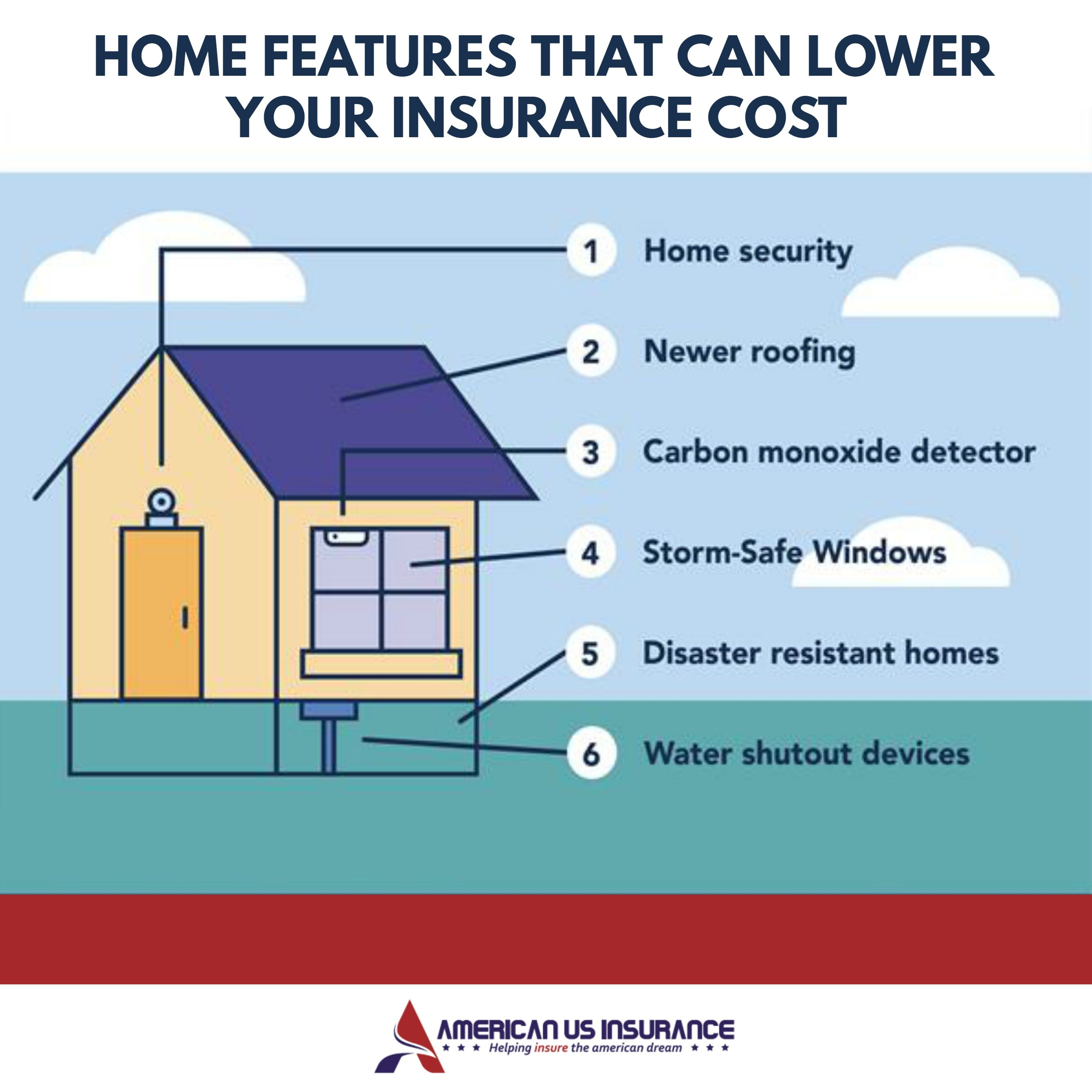 Home Features That Can Lower Your Insurance Cost In 2020