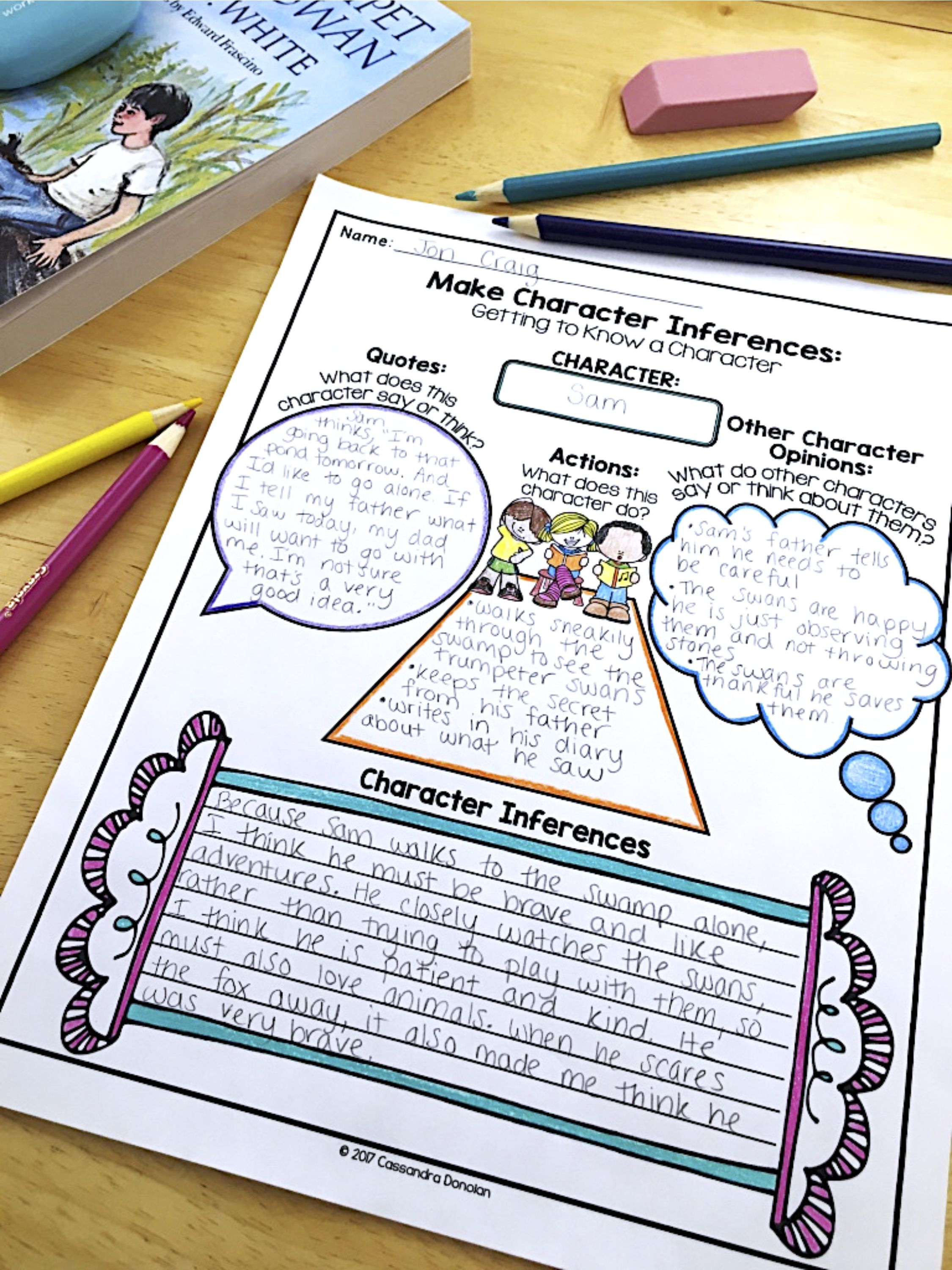 Fiction Graphic Organizers Reading Response Worksheets