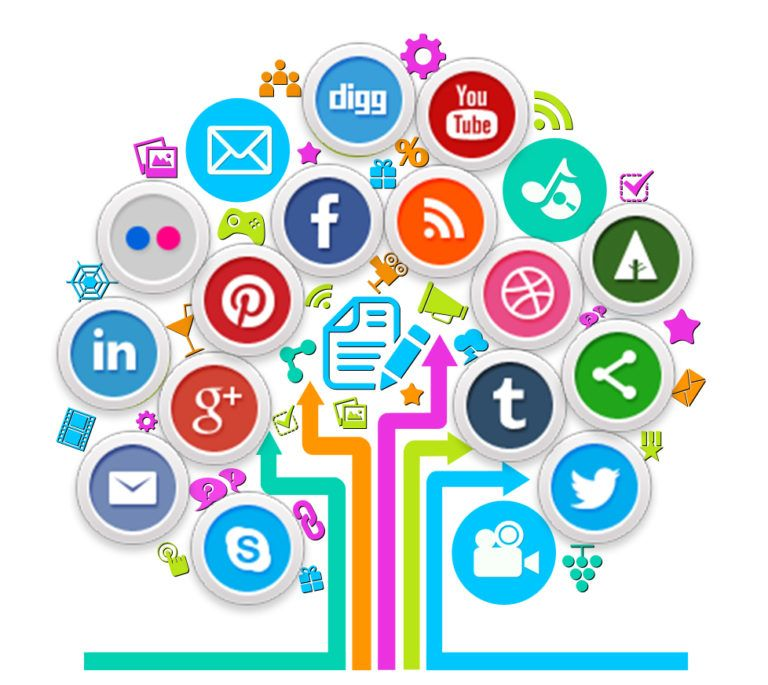 ما هي انواع مواقع التواصل الاجتماعي التي يستخدمها الشباب Social Media Optimization Social Media Marketing Companies Social Media Marketing Agency