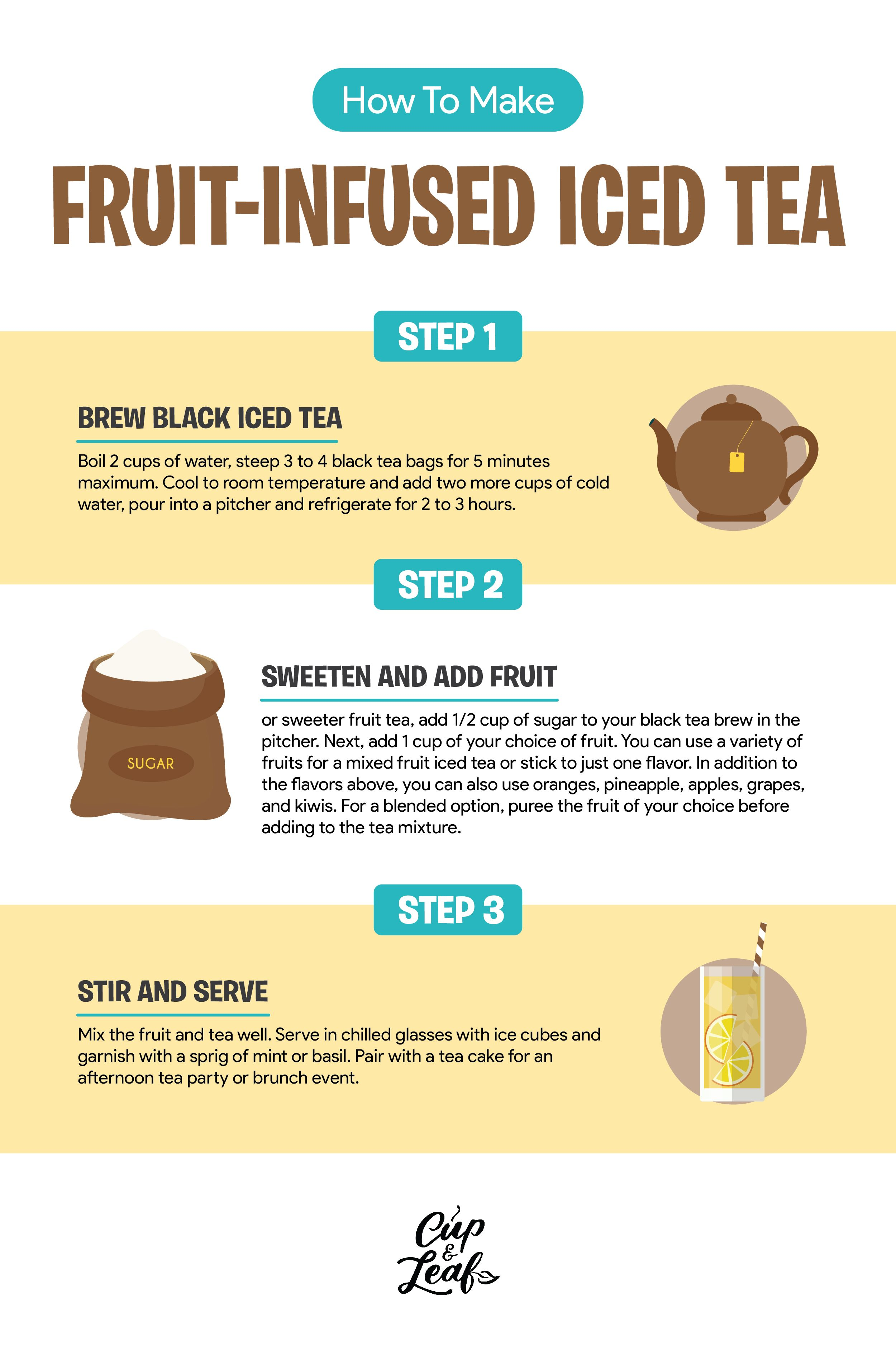 How To Make Iced Tea With Bags 4 Easy Methods Cup