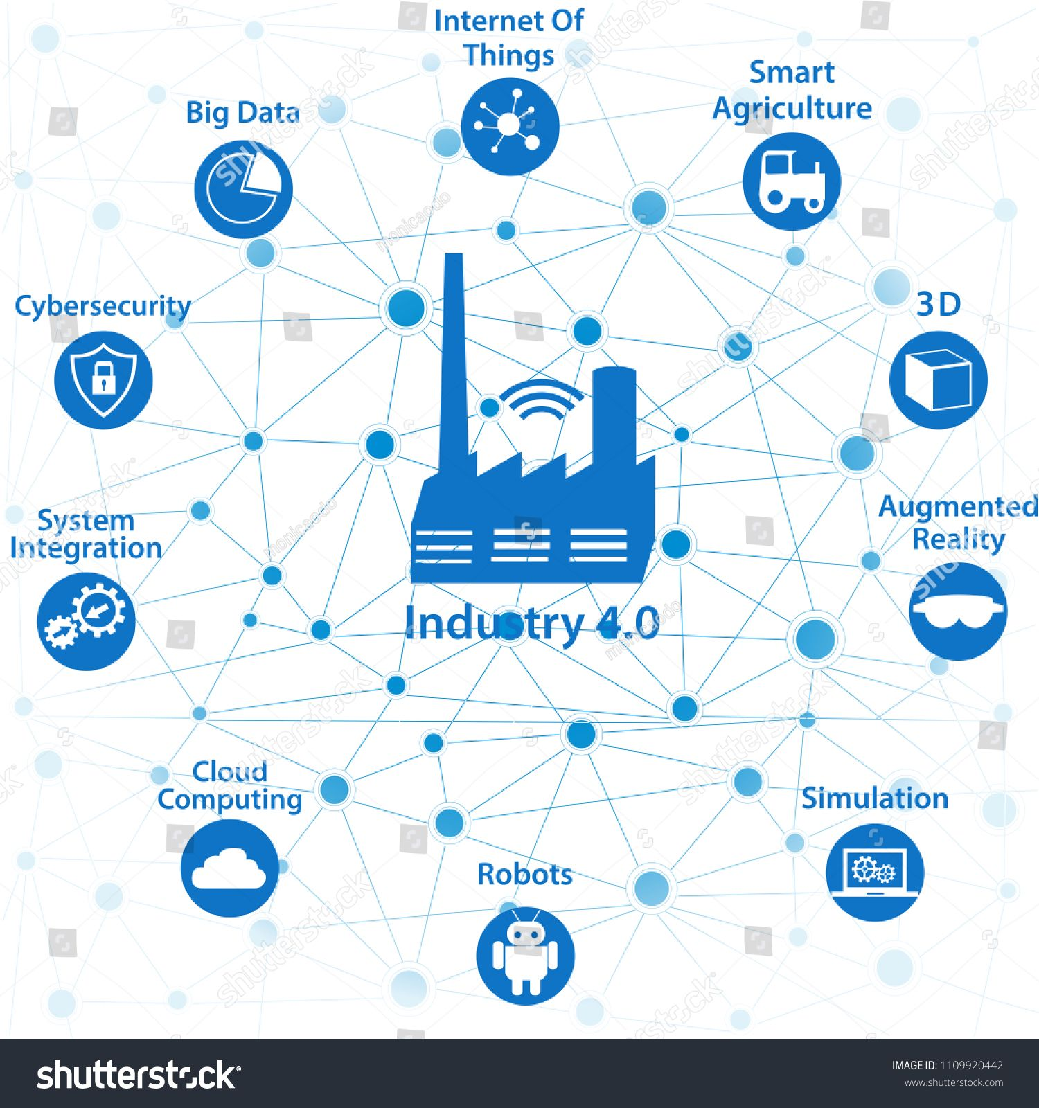Infographic Icons Of Industry 4 0 Internet Of Things Network Smart Factory Solution Smart Te Web Design Infographic Graphic Design Lessons Business Graphics
