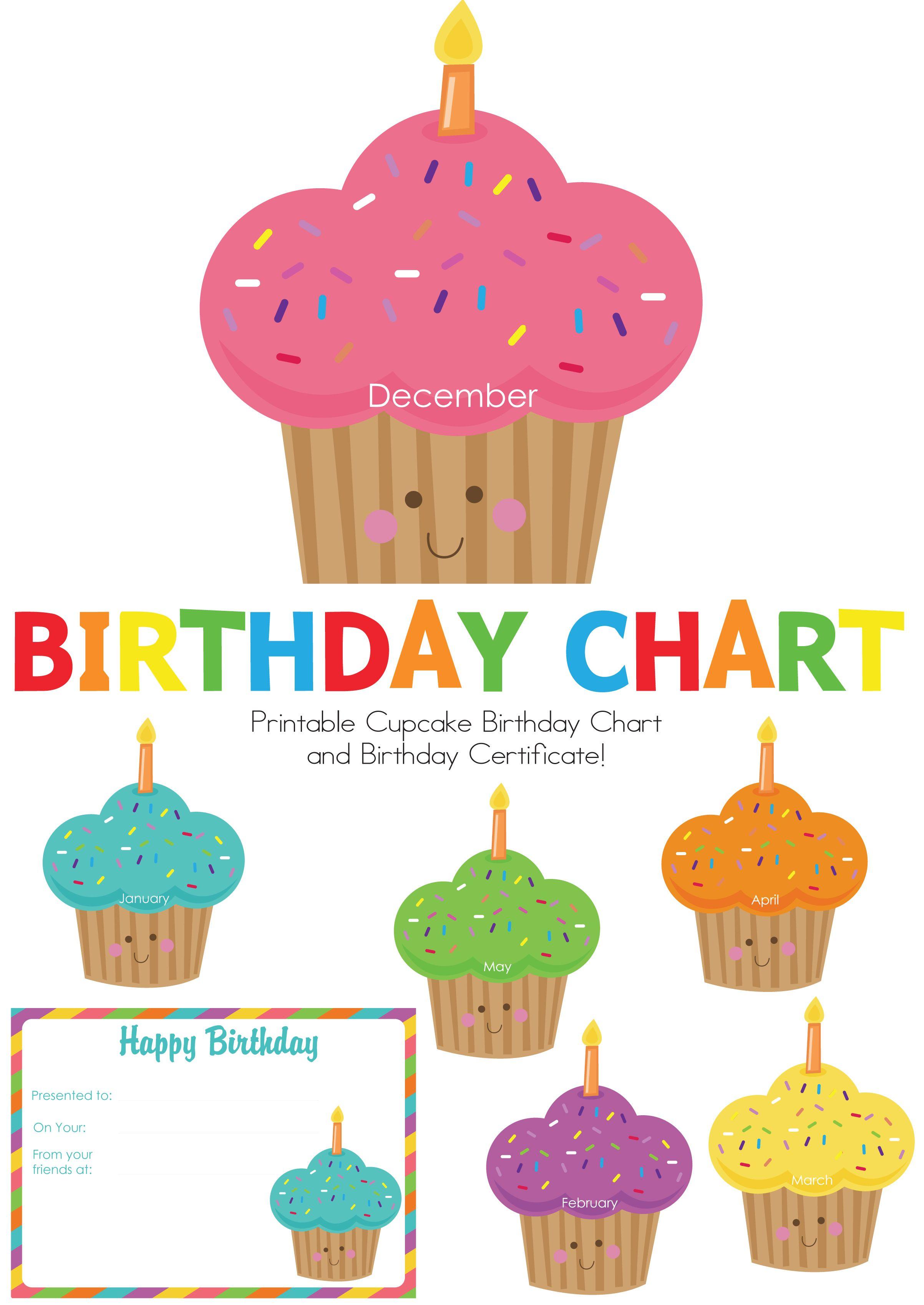 Cupcake Birthday Chart