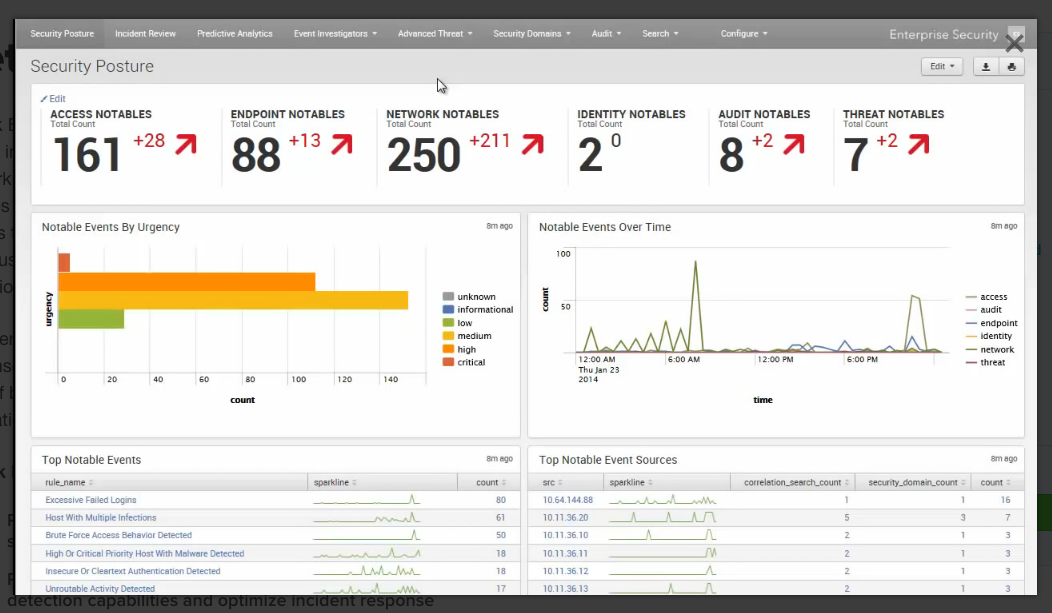 Splunk Enterprise Security | dashboard UI | Dashboard ui, Dashboards