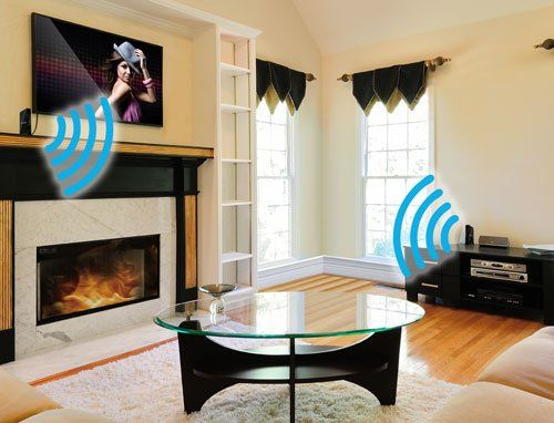 Best Wireless Surround Sound Speaker Systems. Wireless Surround SoundSound  InstallationLiving Room ... Part 79