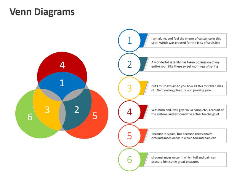 Editable Powerpoint Templates Venn Diagram Business Concepts
