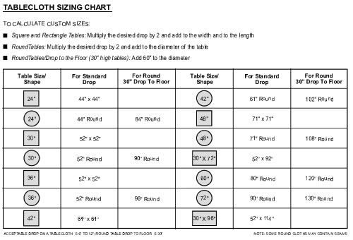 Charming #Table Size/Drape Chart