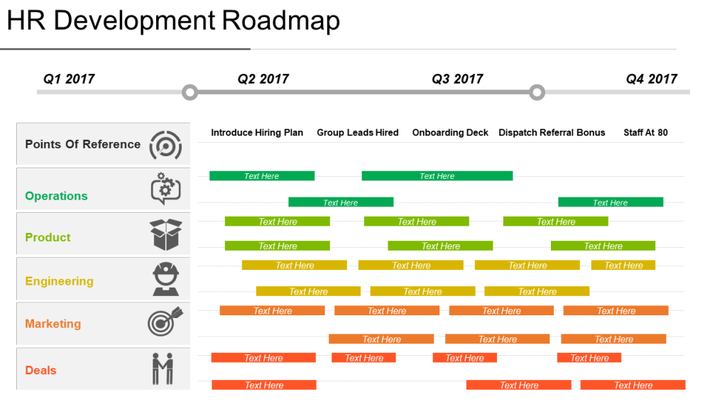 9 Types Of Roadmaps Roadmap Powerpoint Templates To Drive Your Business Growth Roadmap Technology Roadmap Business Growth