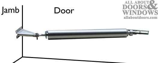 How To Install And Adjust Door Closers