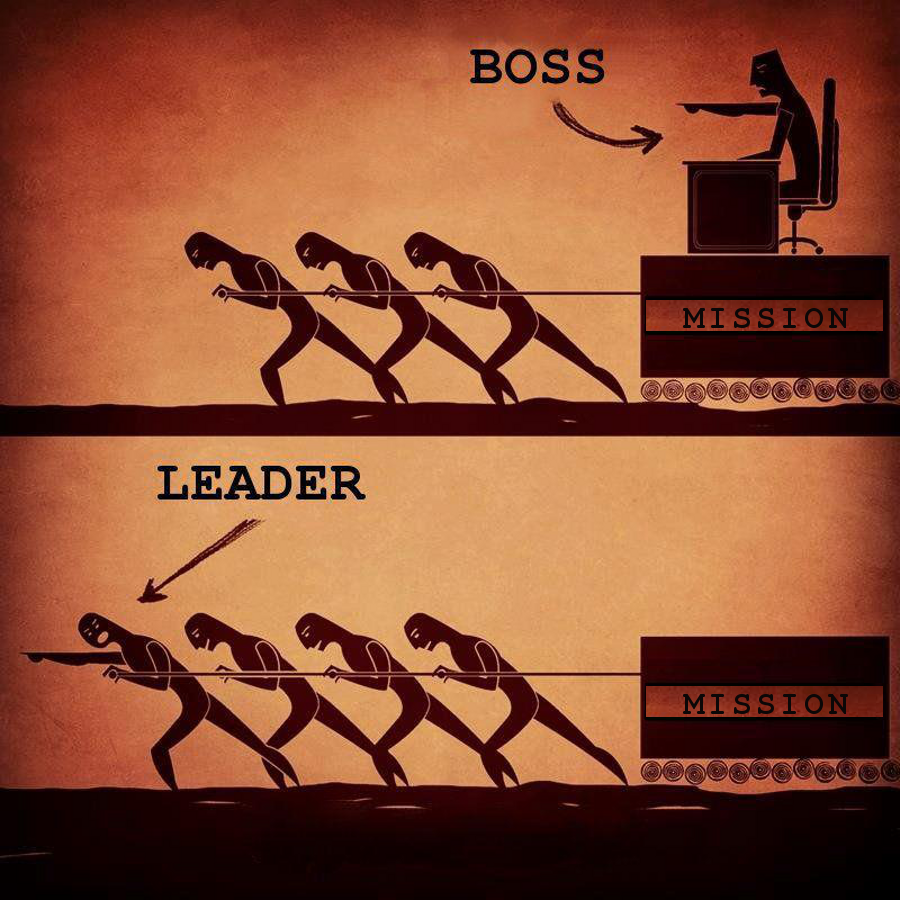 Image result for boss vs leader